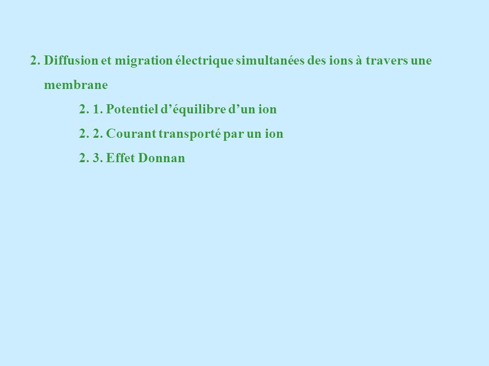 2. Diffusion et migration électrique simultanées des ions à travers une