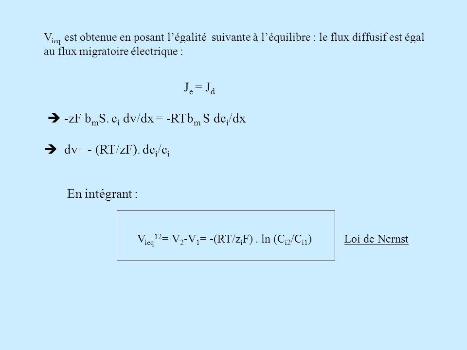  -zF bmS. ci dv/dx = -RTbm S dci/dx  dv= - (RT/zF). dci/ci