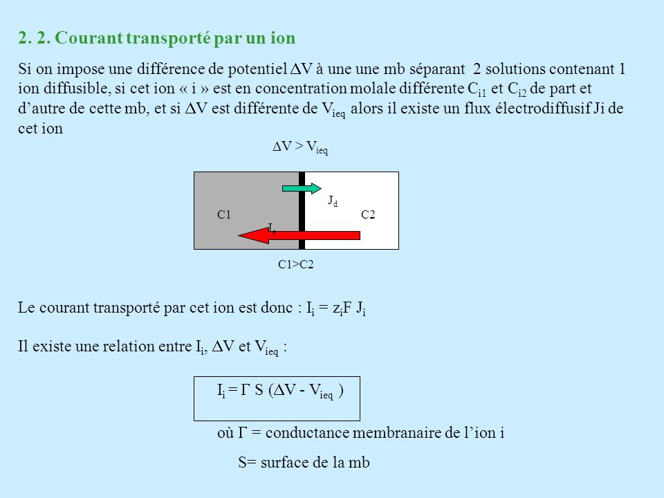2. 2. Courant transporté par un ion
