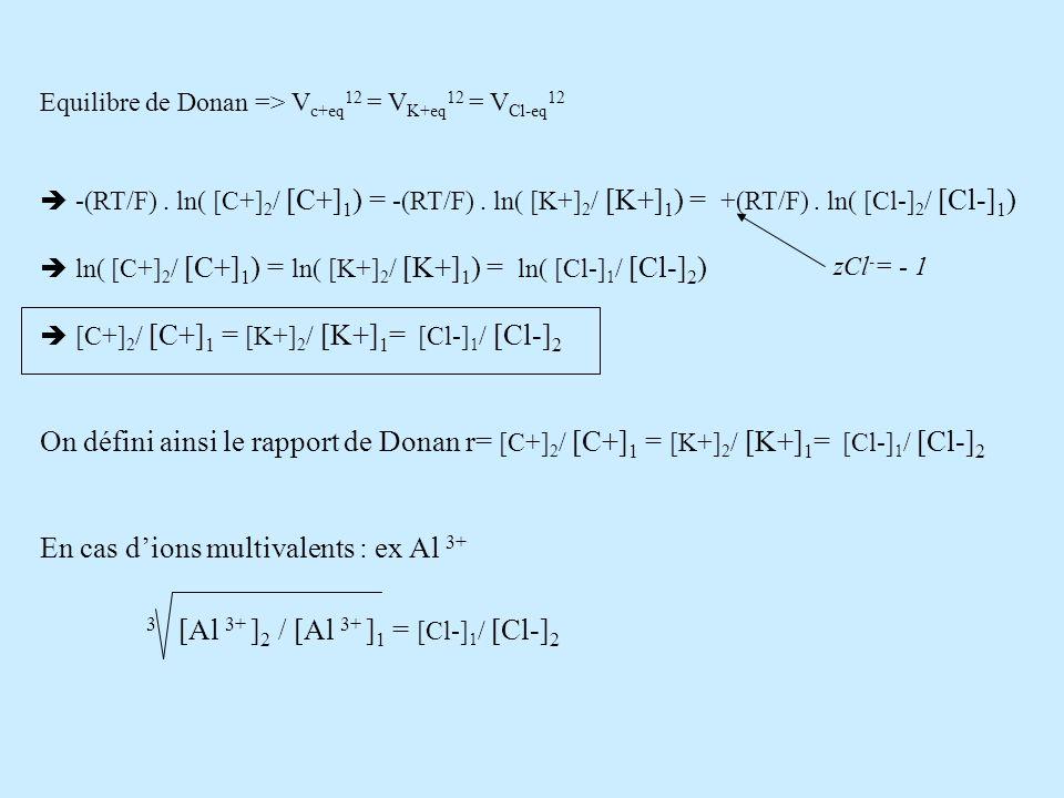 En cas d'ions multivalents : ex Al 3+