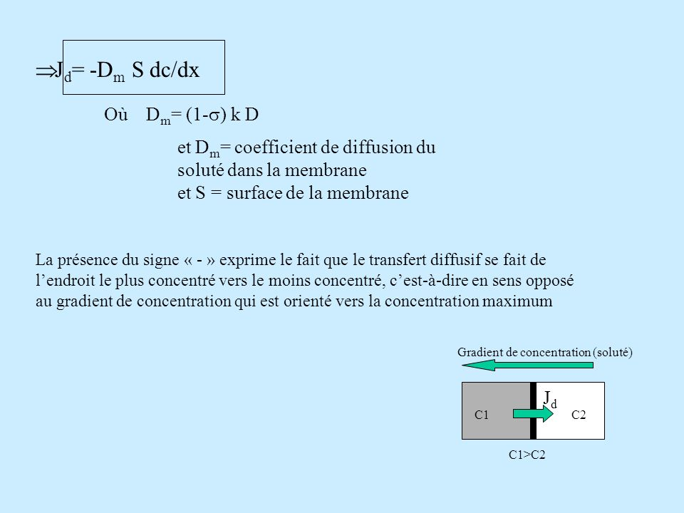 Jd= -Dm S dc/dx Où Dm= (1-s) k D et Dm= coefficient de diffusion du