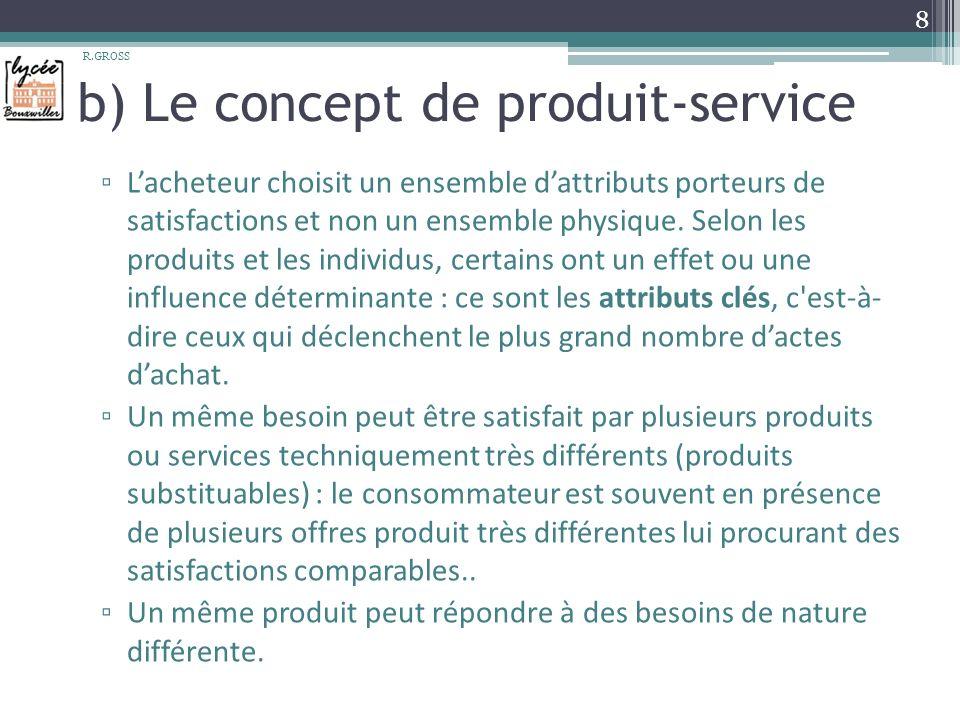 b) Le concept de produit-service