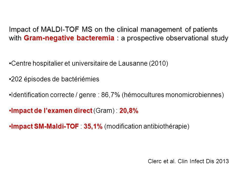 Impact of MALDI-TOF MS on the clinical management of patients with Gram-negative bacteremia : a prospective observational study