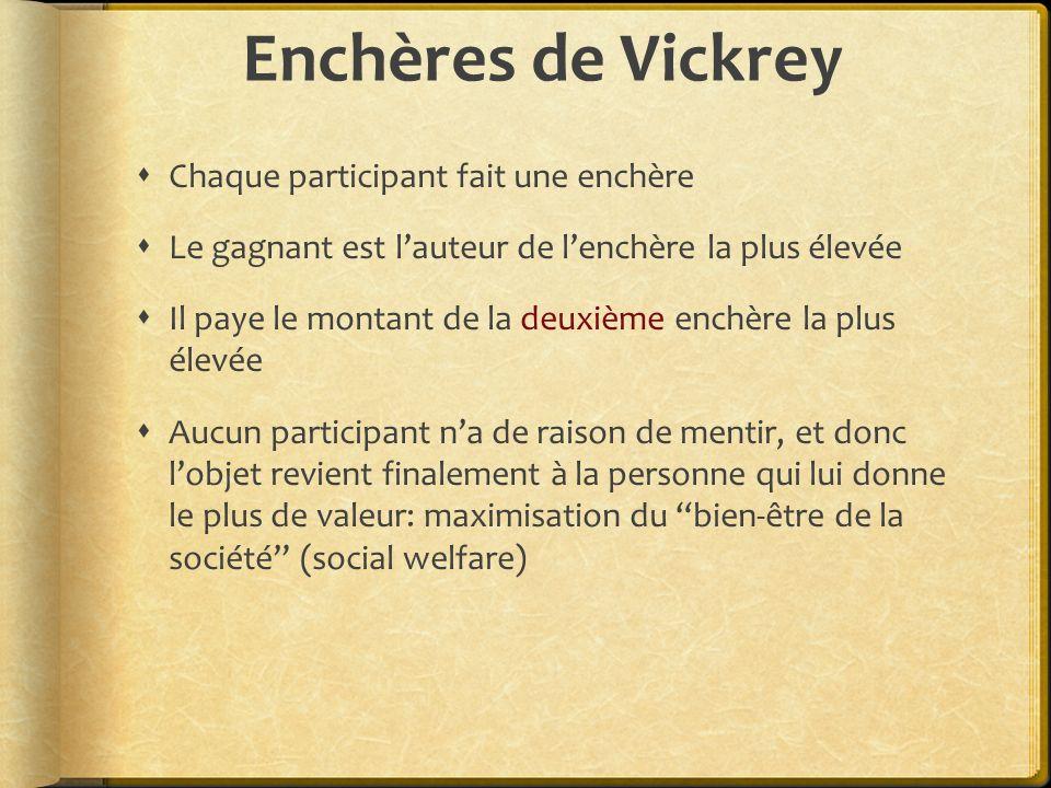Enchères de Vickrey Chaque participant fait une enchère