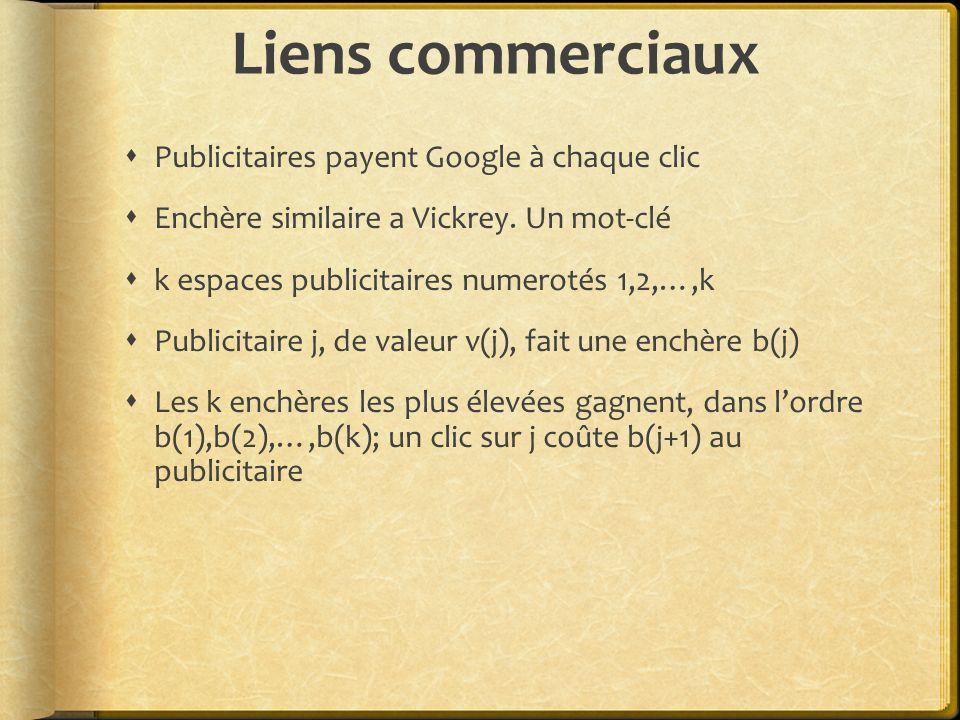Liens commerciaux Publicitaires payent Google à chaque clic