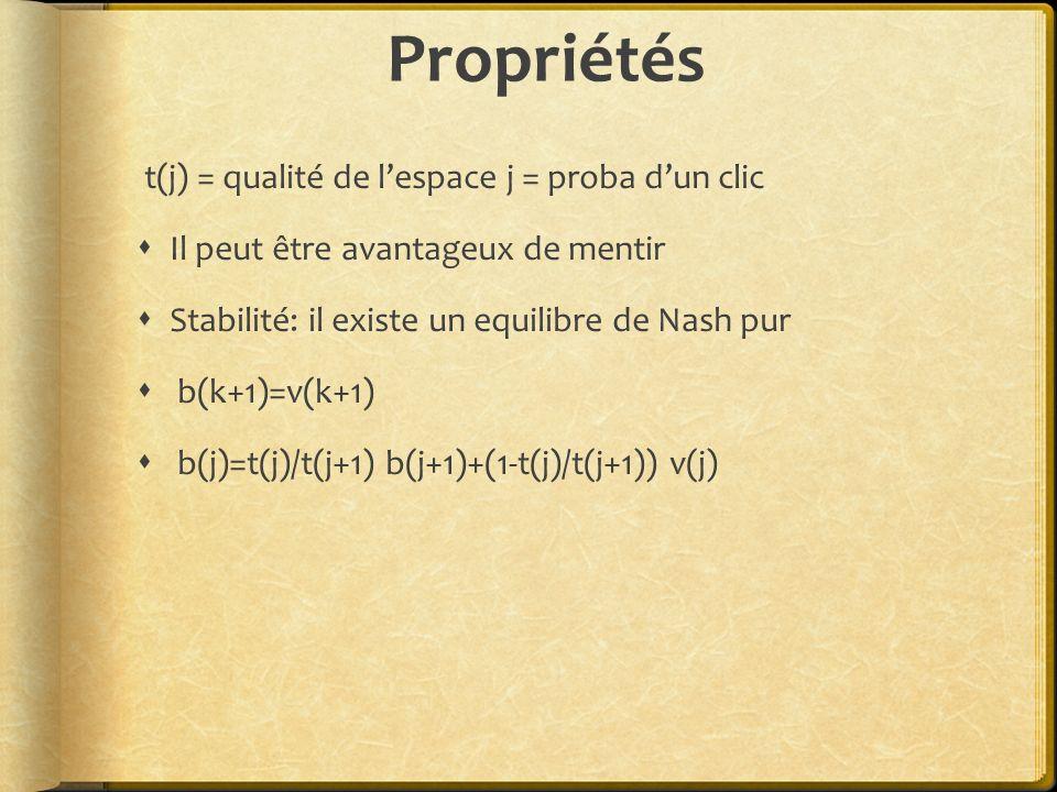 Propriétés t(j) = qualité de l'espace j = proba d'un clic