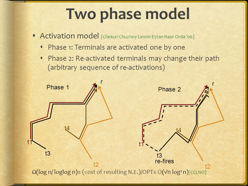 Two phase model Activation model [Chekuri Chuzhoy Lewin-Eytan Naor Orda '06] Phase 1: Terminals are activated one by one.