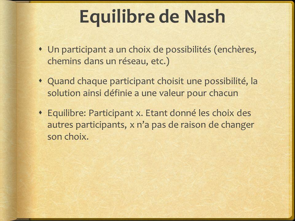 Equilibre de Nash Un participant a un choix de possibilités (enchères, chemins dans un réseau, etc.)