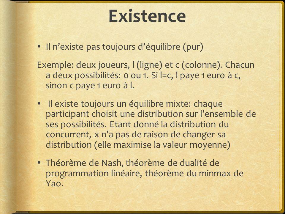 Existence Il n'existe pas toujours d'équilibre (pur)
