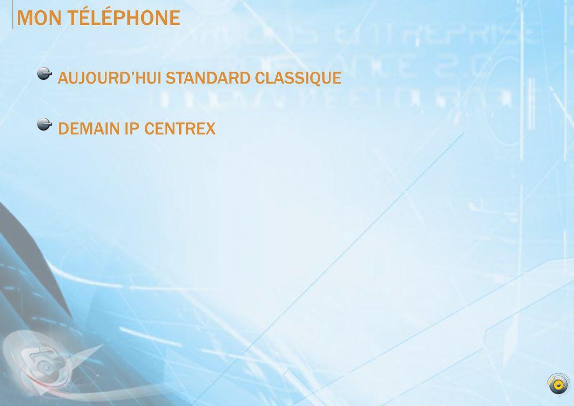 MON TÉLÉPHONE AUJOURD'HUI STANDARD CLASSIQUE DEMAIN IP CENTREX