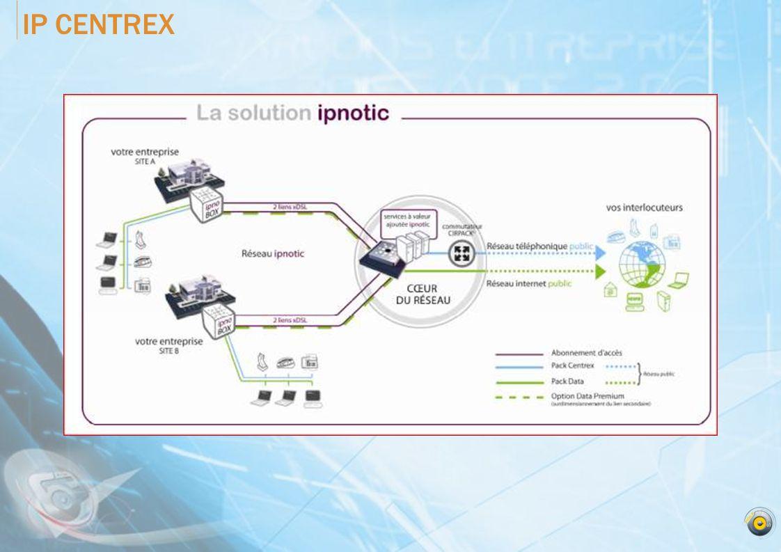 IP CENTREX Label HQE : 14 critères dont 5 sont nécessaires pour obtenir le Label.