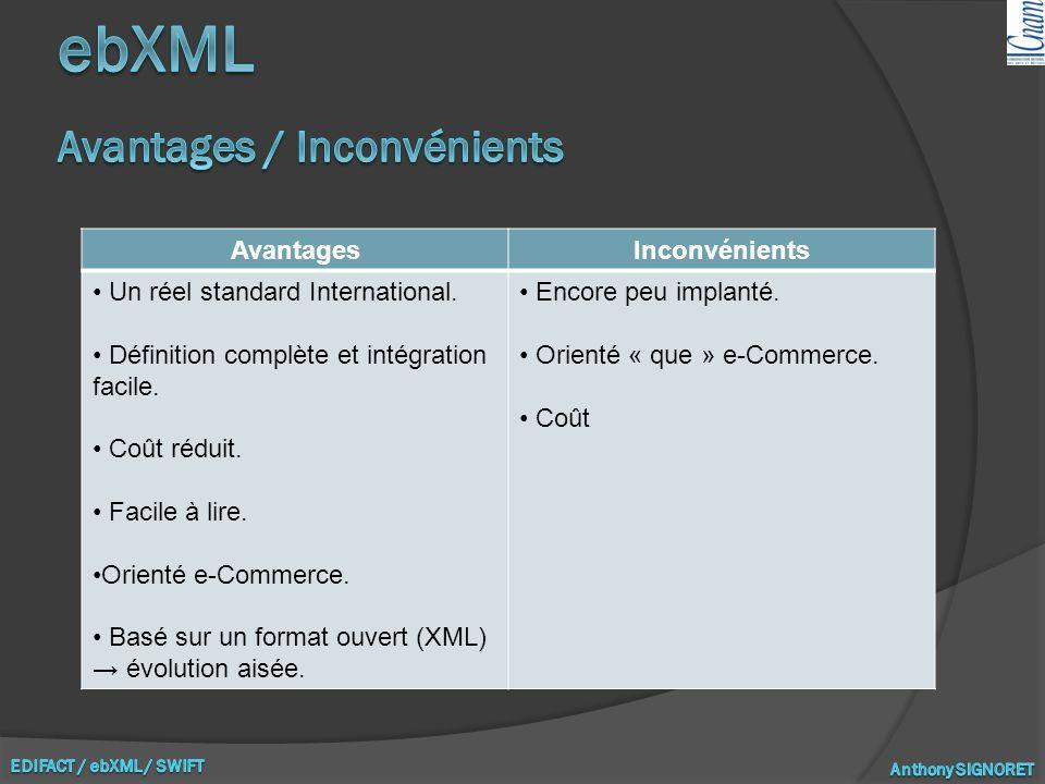 ebXML Avantages / Inconvénients