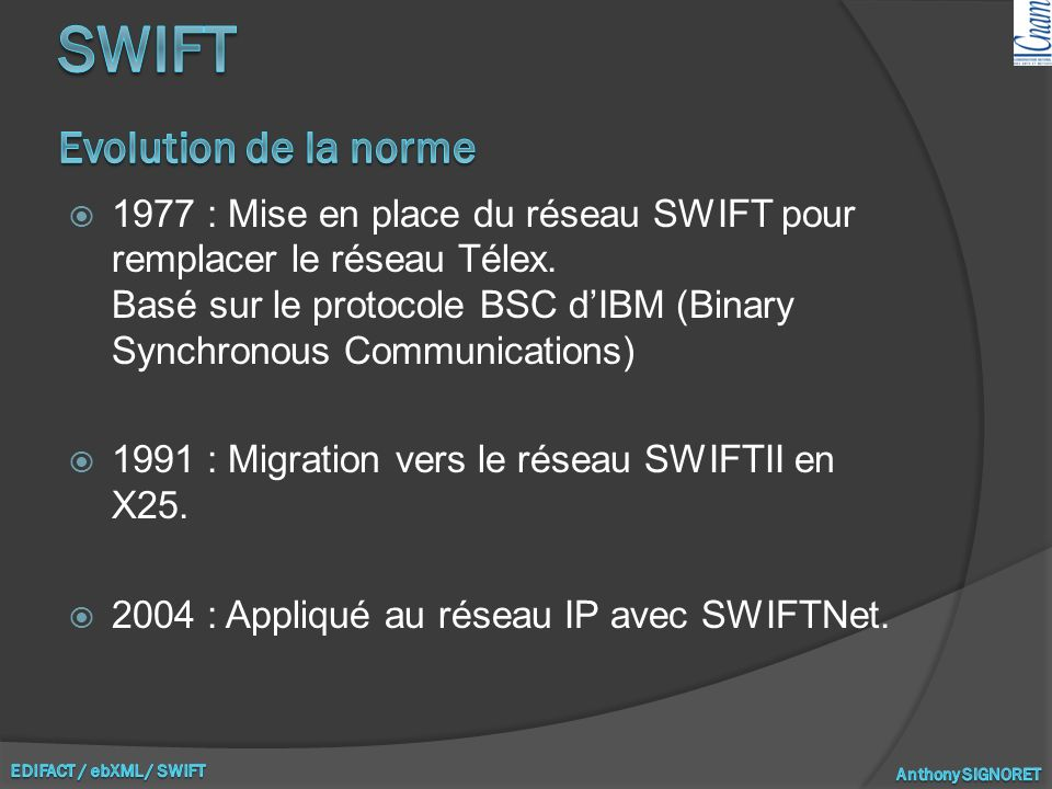 SWIFT Evolution de la norme