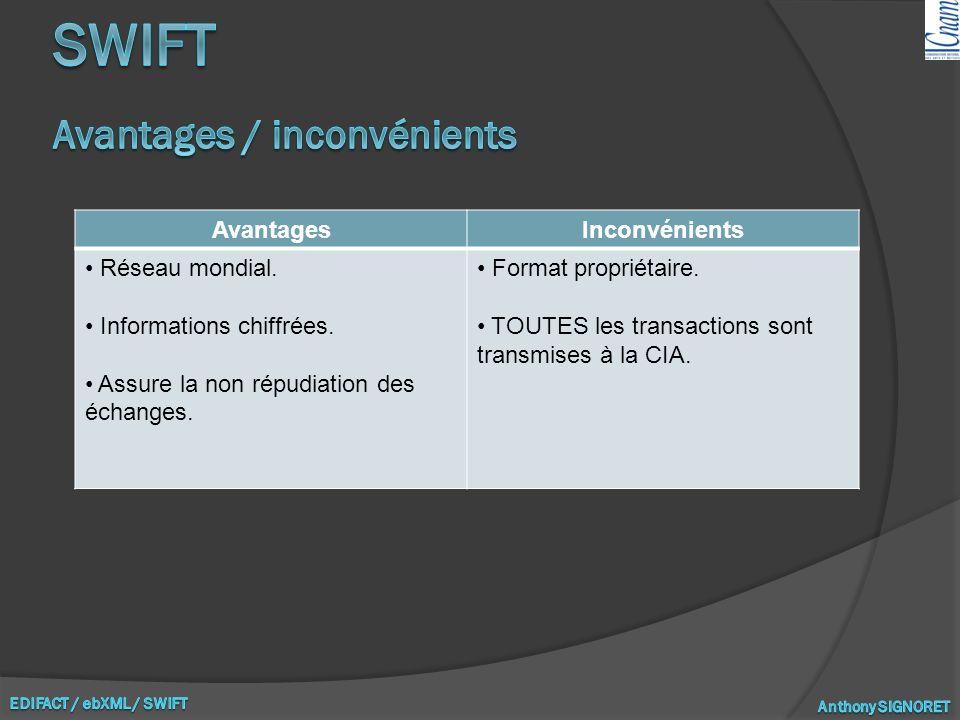 SWIFT Avantages / inconvénients