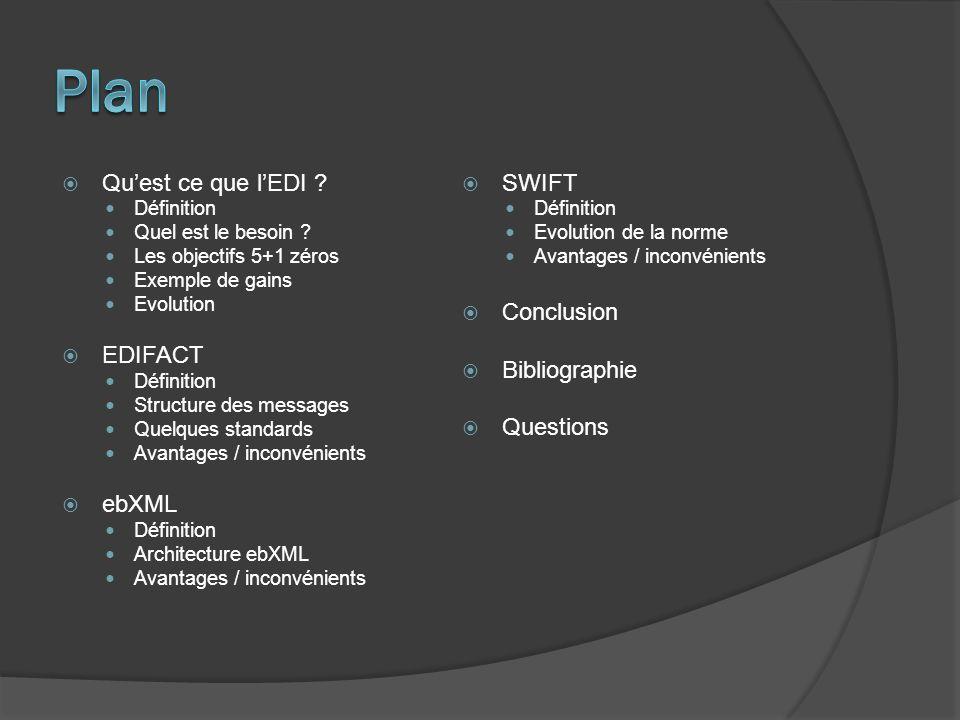 Plan Qu'est ce que l'EDI EDIFACT ebXML SWIFT Conclusion