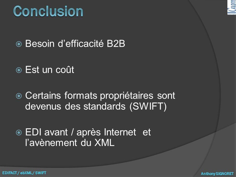 Conclusion Besoin d'efficacité B2B Est un coût
