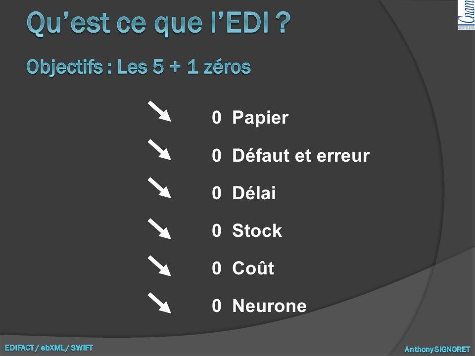 Qu'est ce que l'EDI Objectifs : Les 5 + 1 zéros