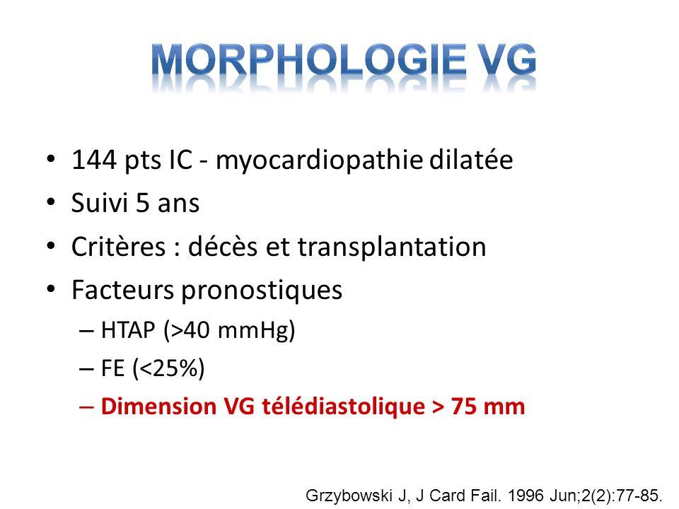 Morphologie VG 144 pts IC - myocardiopathie dilatée Suivi 5 ans