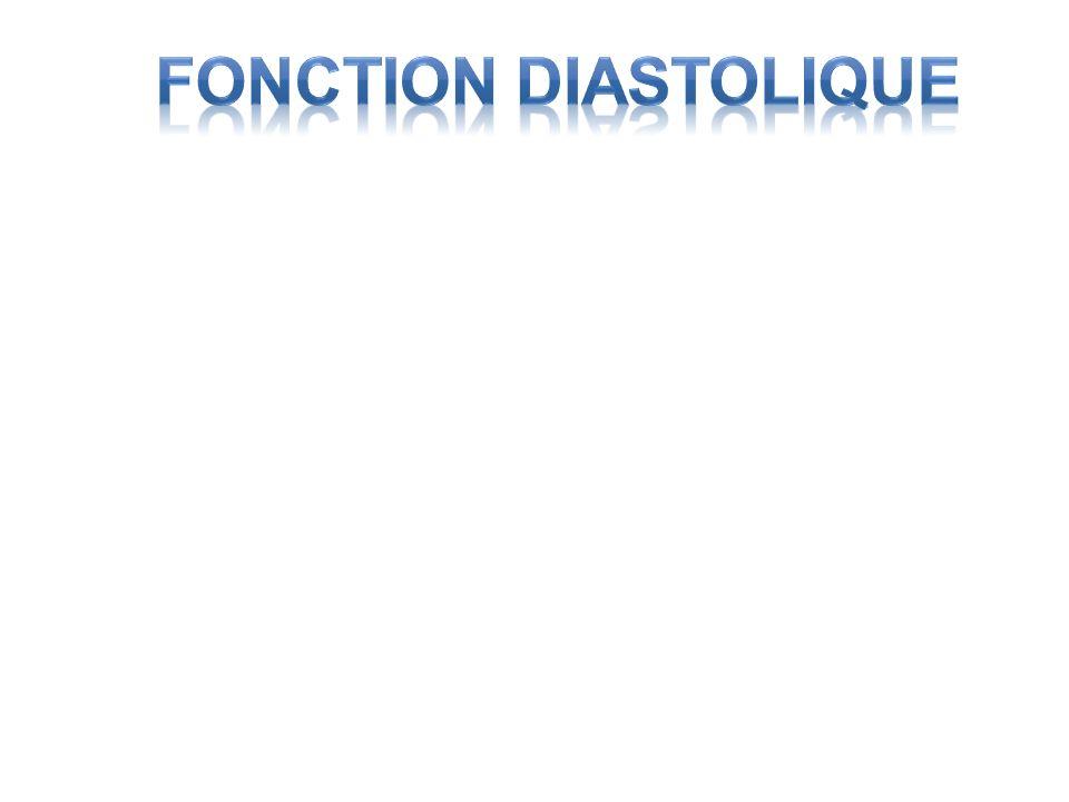 Fonction Diastolique 100 90 80 70 60 50 40 % Survie 30 20 10 Fe<25%