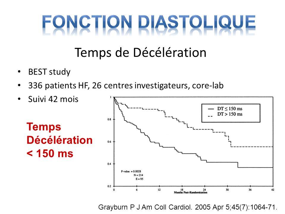 Fonction Diastolique Temps de Décélération Temps Décélération