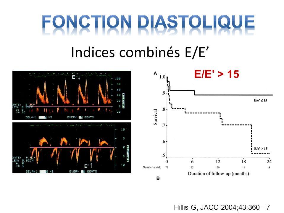 Fonction Diastolique Indices combinés E/E' E/E' > 15