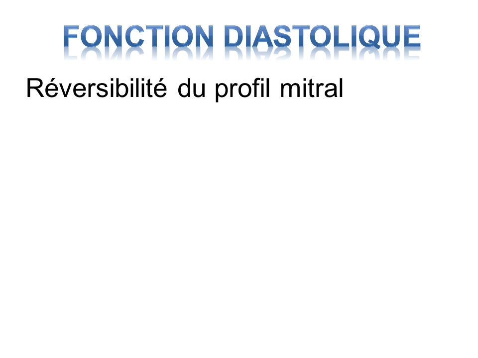 Fonction Diastolique Réversibilité du profil mitral 110 patients 4 ans