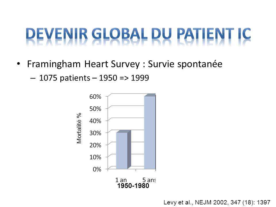 Devenir global du patient IC