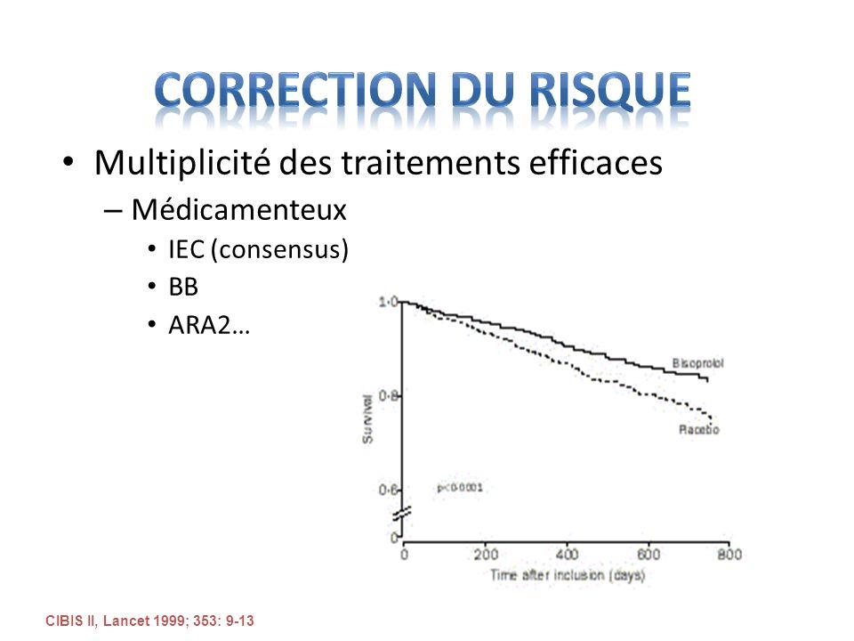 Correction du Risque Multiplicité des traitements efficaces