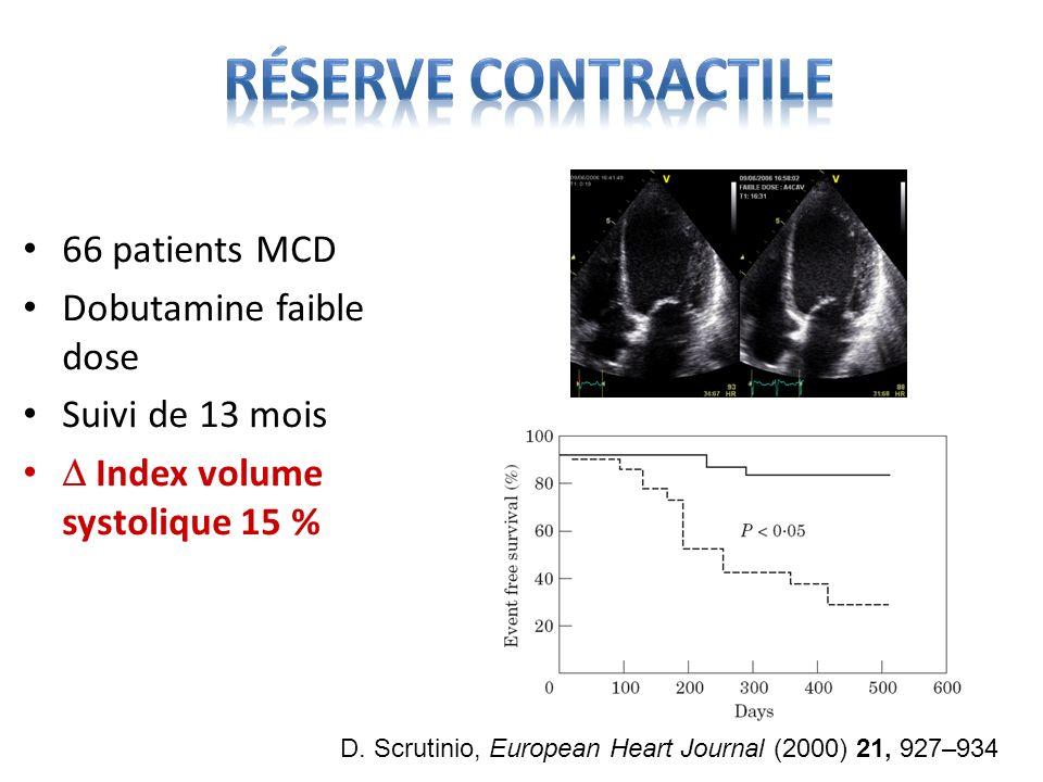 Réserve contractile 66 patients MCD Dobutamine faible dose