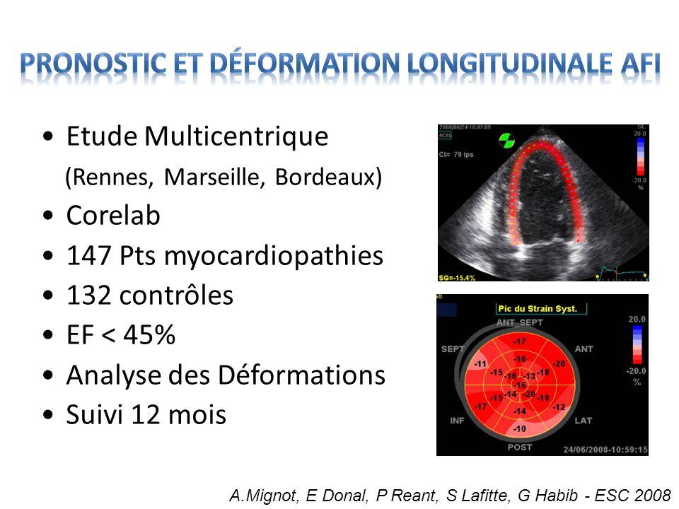 Pronostic et Déformation longitudinale AFI