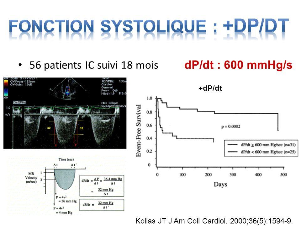 Fonction Systolique : +dP/dt
