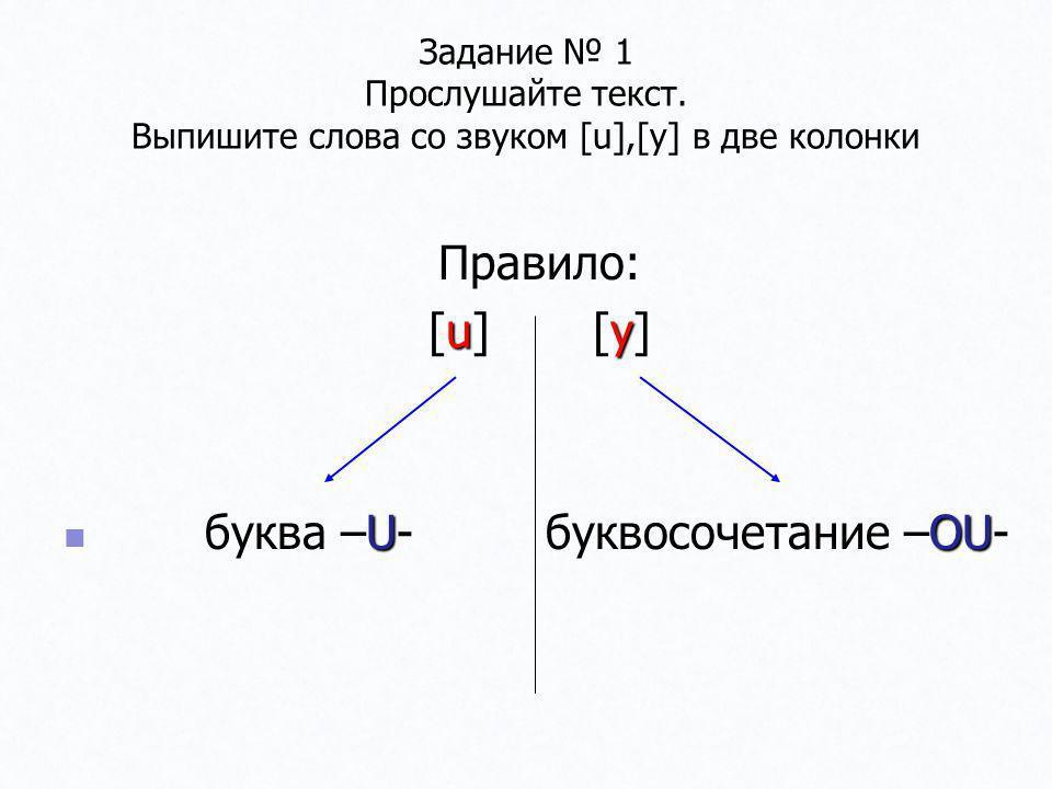 буква –U- буквосочетание –OU-