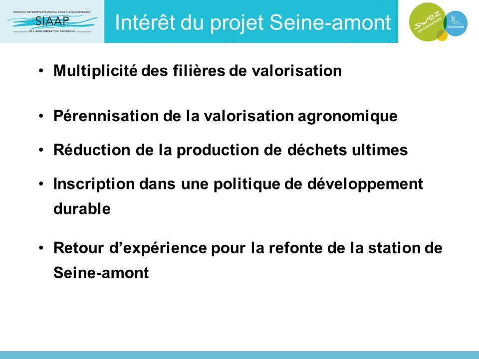 Intérêt du projet Seine-amont
