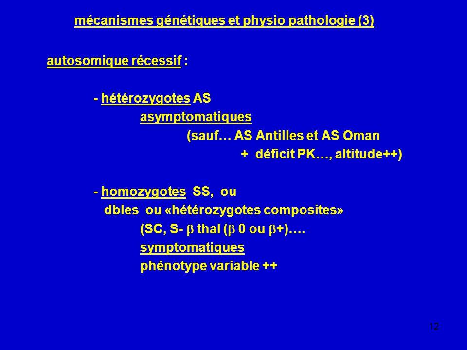 mécanismes génétiques et physio pathologie (3)