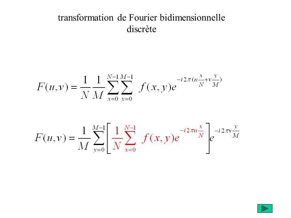 transformation de Fourier bidimensionnelle discrète