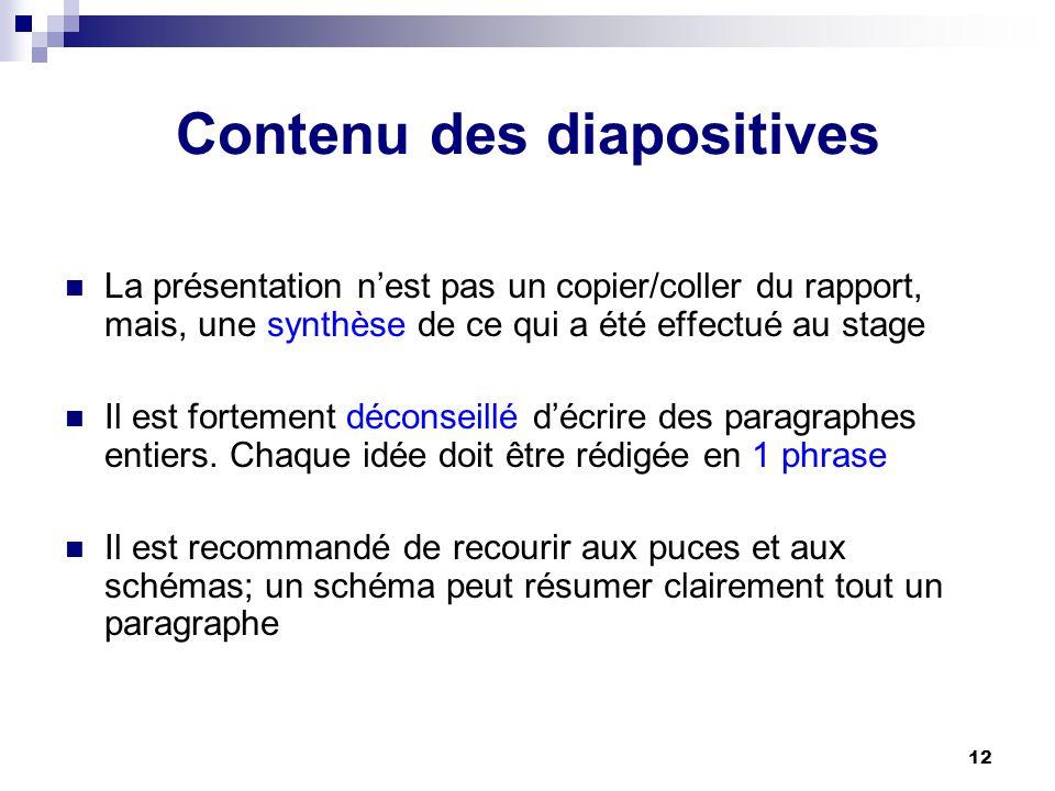 Contenu des diapositives
