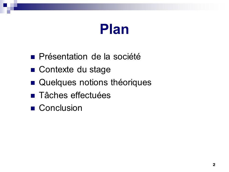 Plan Présentation de la société Contexte du stage