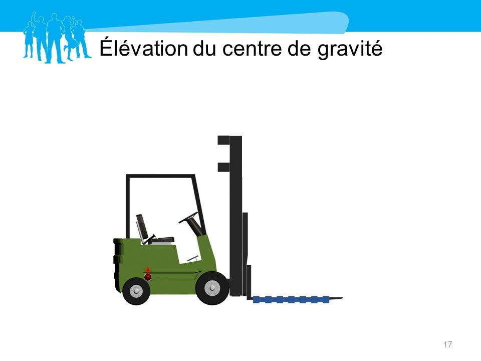 Élévation du centre de gravité