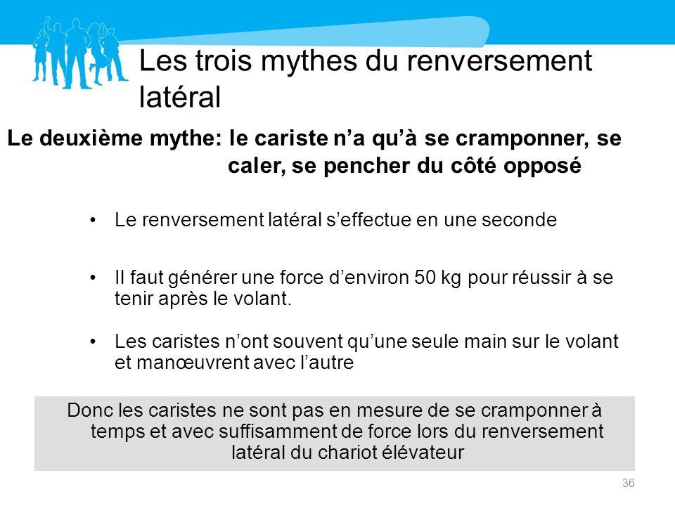Les trois mythes du renversement latéral