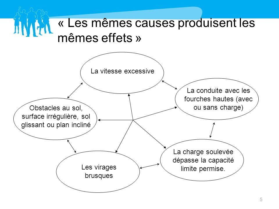 « Les mêmes causes produisent les mêmes effets »