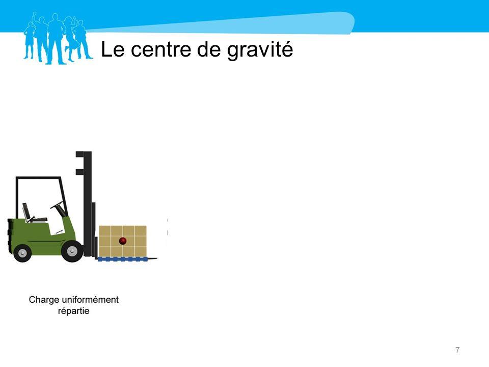 Le centre de gravité 7
