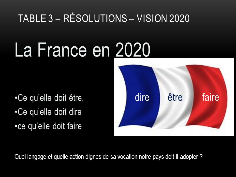 TABLE 3 – Résolutions – vision 2020
