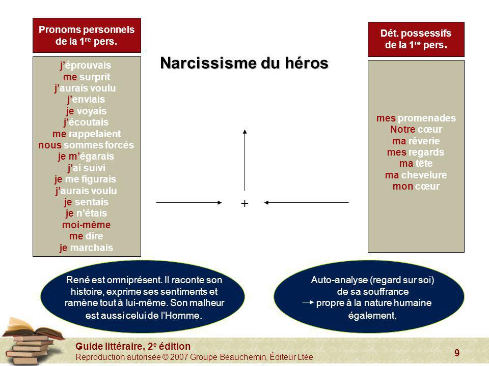 Narcissisme du héros + Pronoms personnels de la 1re pers.