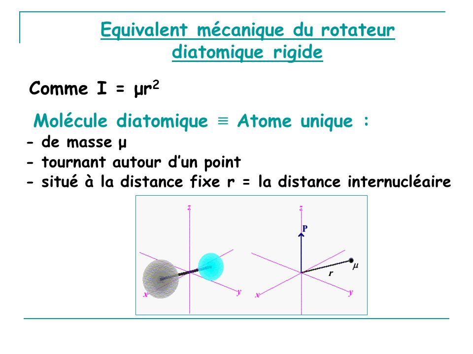 Equivalent mécanique du rotateur diatomique rigide