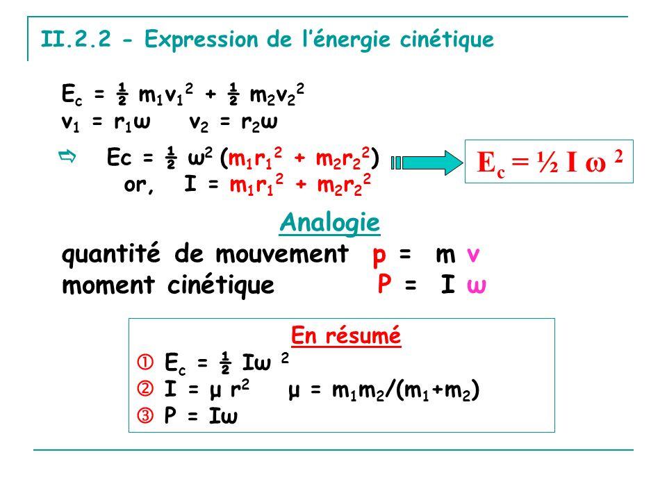 quantité de mouvement p = m v moment cinétique P = I ω