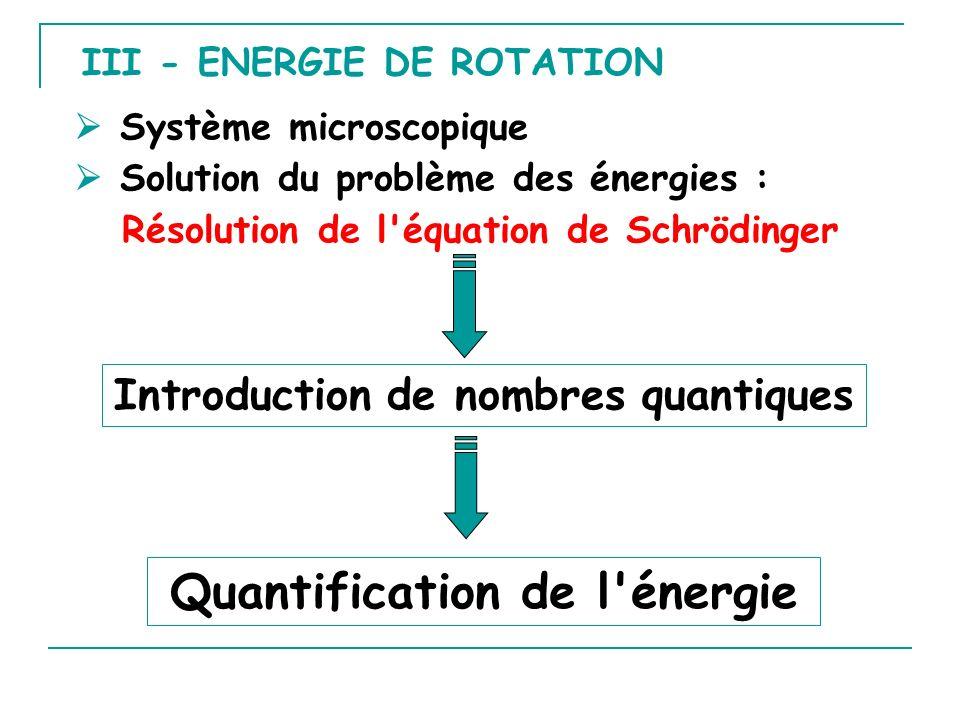 Quantification de l énergie