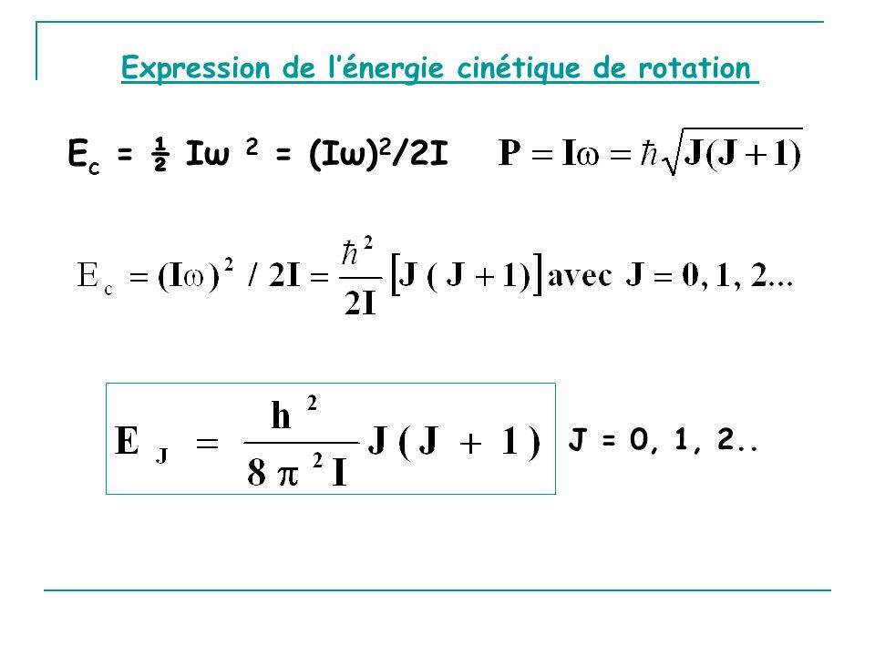 Ec = ½ Iω 2 = (Iω)2/2I Expression de l'énergie cinétique de rotation