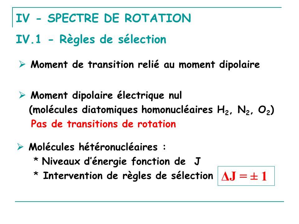 ΔJ = ± 1 IV - SPECTRE DE ROTATION IV.1 - Règles de sélection