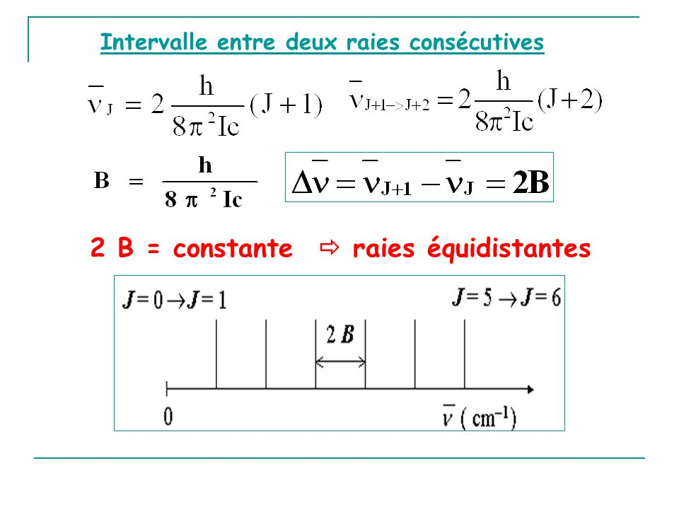 2 B = constante  raies équidistantes