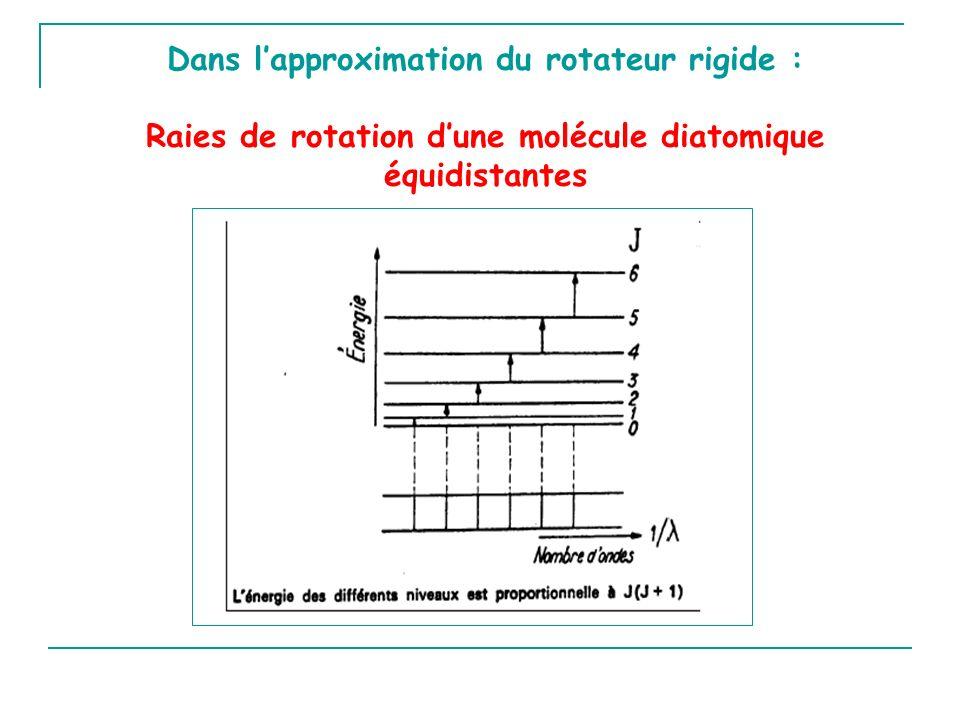Dans l'approximation du rotateur rigide :